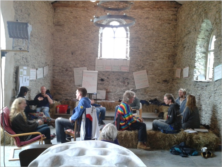 NLP Workshop Dorset